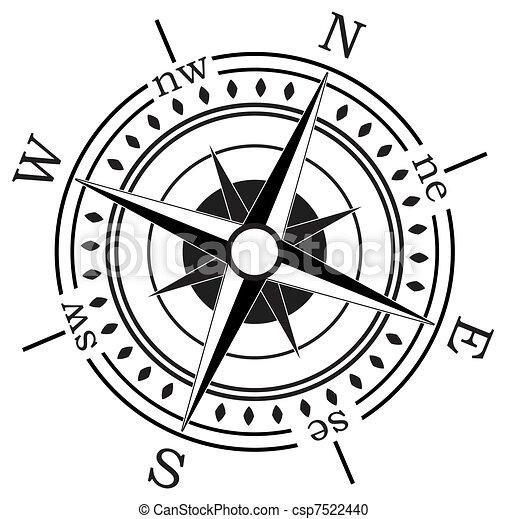 指南針 - csp7522440