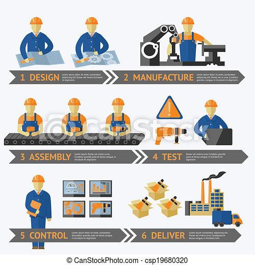 過程, 生產, 工廠, infographic - csp19680320